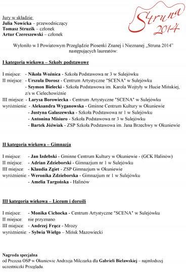 Lista laureatów Struna